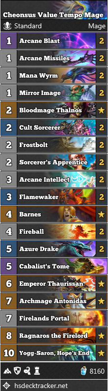 cheonsus-value-tempo-mage